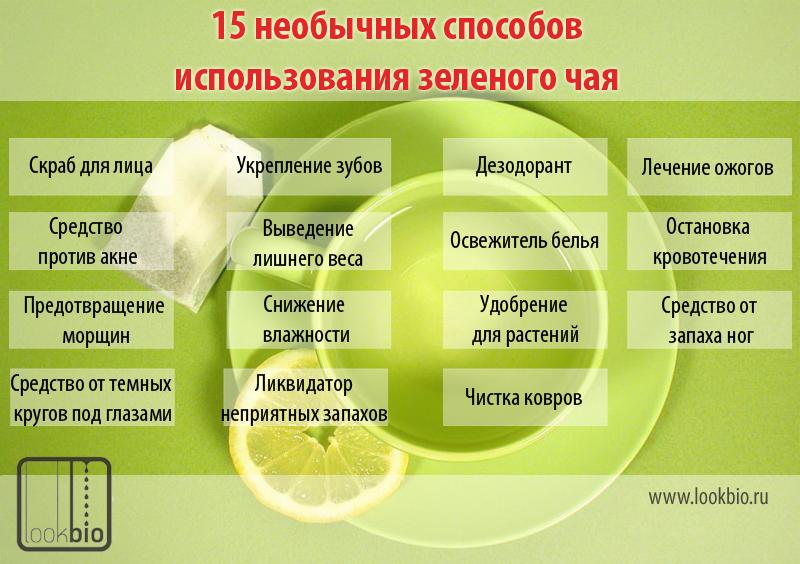 зеленвй чай_инфогр