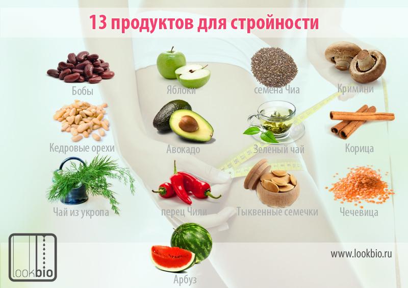 Какими продуктами сжечь жир на животе