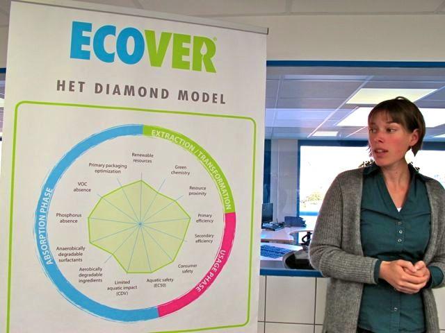 Diamond model Ecover