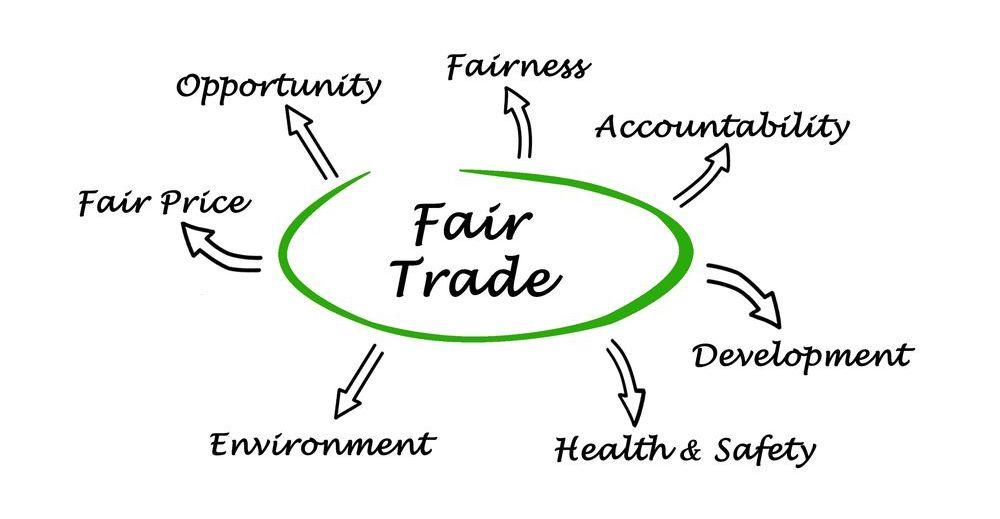 fair-trade-principales