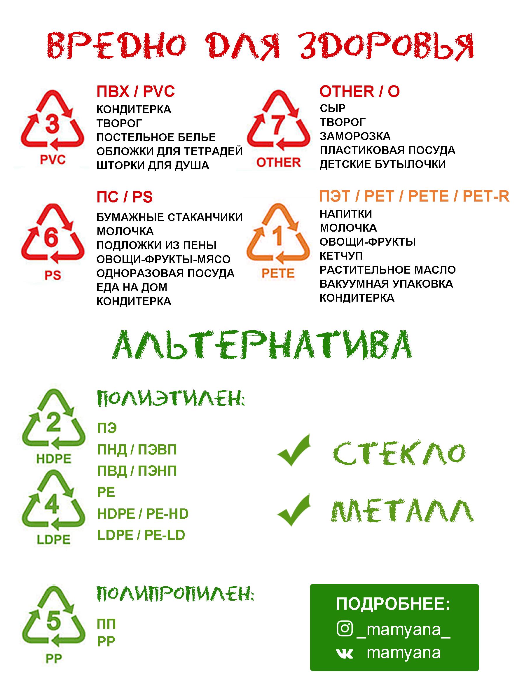 Vrednaya upakovka plastic MamYana