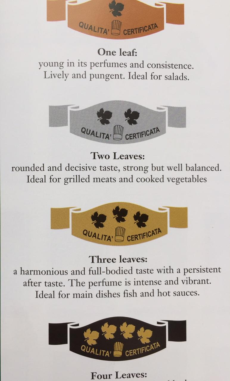 4 leaves balsamic vinegar system