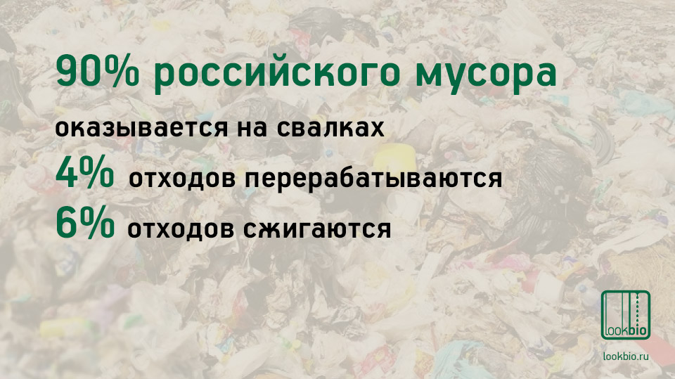 recycling russia