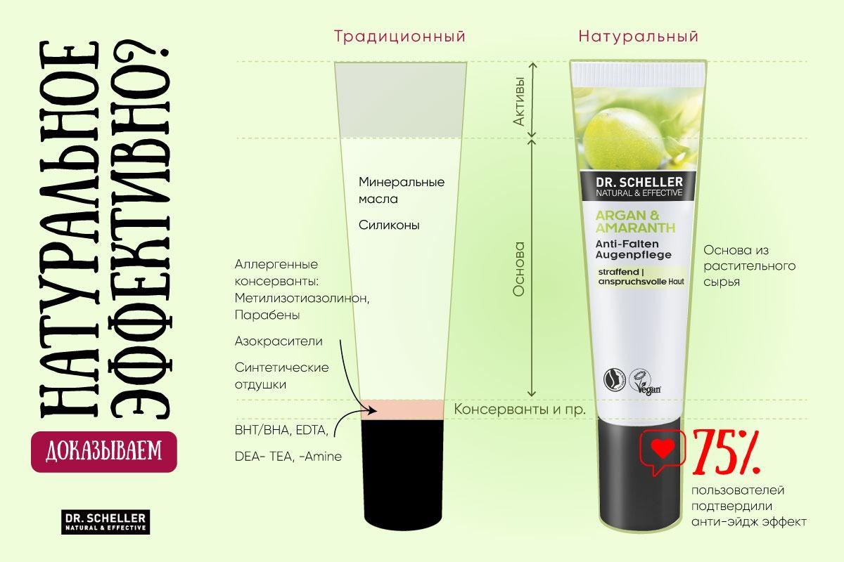 naturalnaya kosmetika effectivna dr. scheller