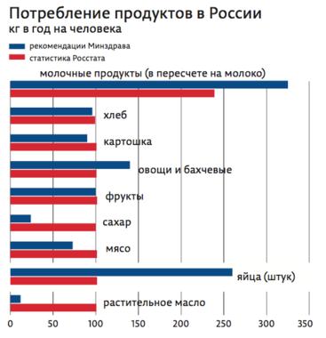 Источник: www.vedomosti.ru