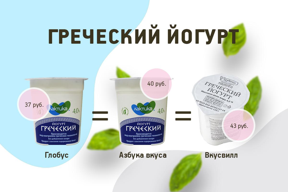 grecheskiy yogurt vkusvill