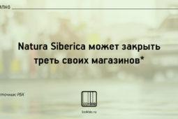 natura siberica zakroet magaziny