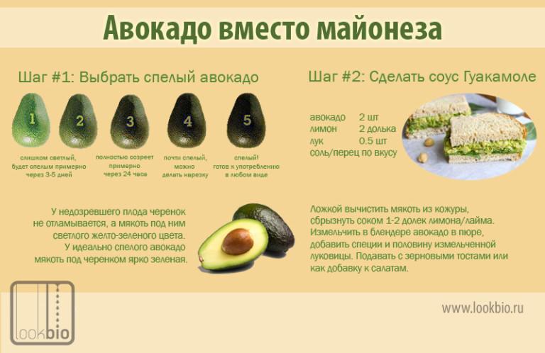 Соус из авокадо вместо майонеза рецепты