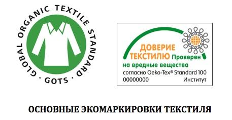 ekomarkirovka textilya lookbio