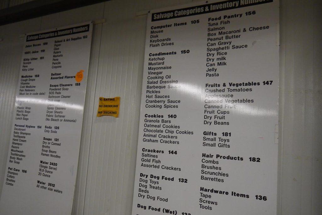 Классификация продуктов для сортировки