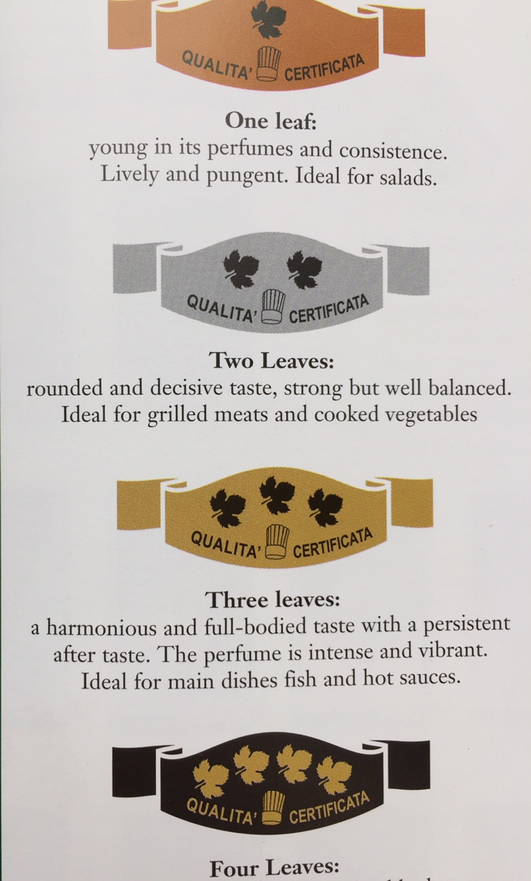 4 leaves balsamic vinegar system