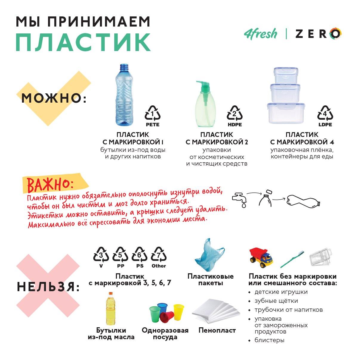 4fresh zero plastik